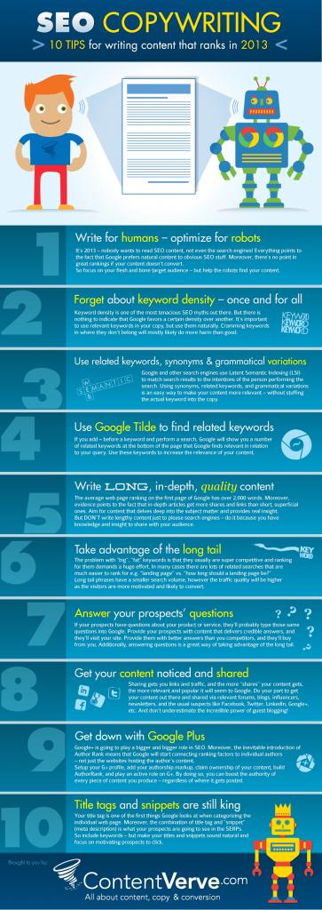 seo-copywriting-10-tips-content-ranks-infographic