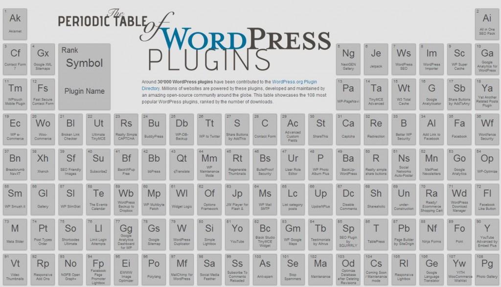 tabla-plugins-wordpress2