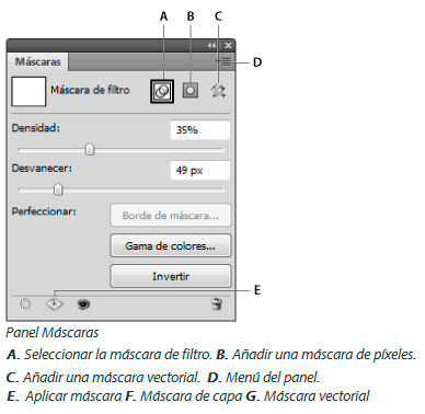 Panel Mascaras en Photoshop